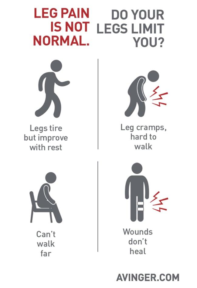 Leg_Pain_Limit_You